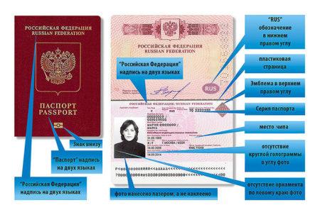 Как быстро сделать паспорт киев